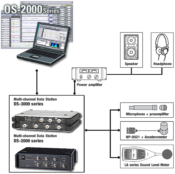 schematic of usb sound card interface schematic get free image about wiring diagram