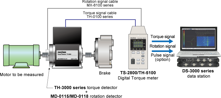 Transient Electromagnetic Torque Calculation Method for Short